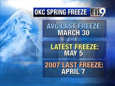 Spring Freeze Information