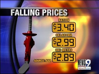 Gas prices slashed in Oklahoma