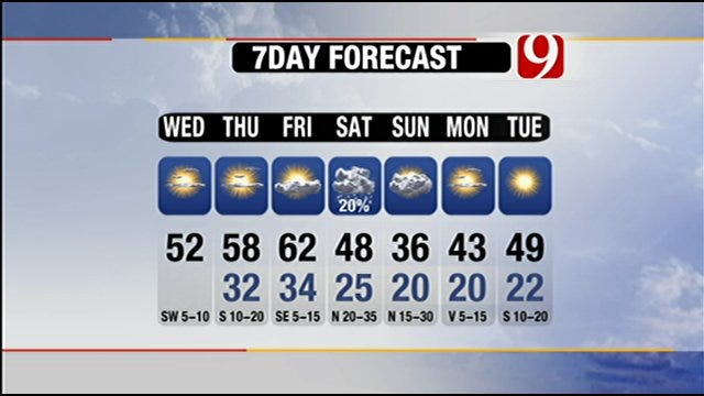 Cold, Winter Temperatures To Return This Weekend