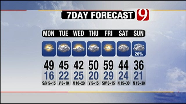 Cold Temperatures Precede Warm Up Later This Week