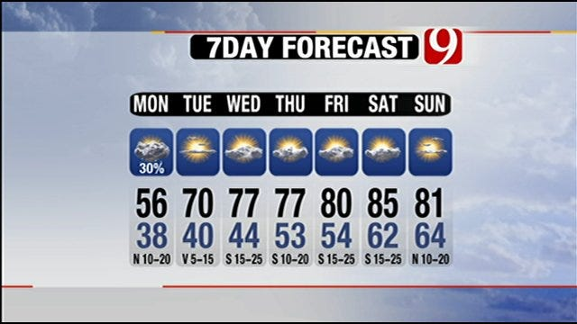 Cold Start To The Week, Temperatures To Rebound Tuesday