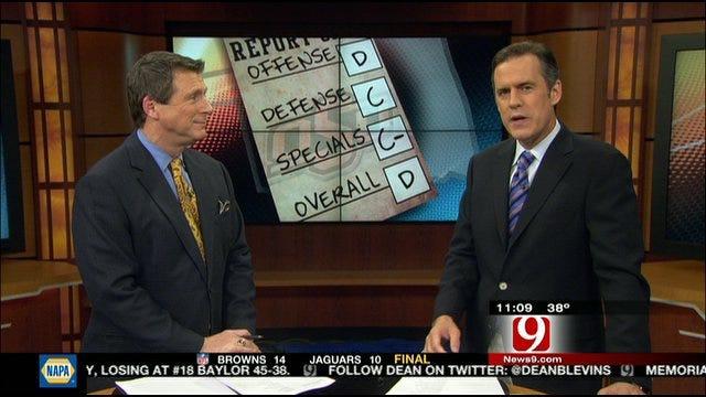 Oklahoma State Report Card: Iowa State Cyclones