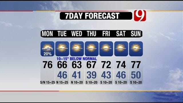 Cold Snap Coming To Oklahoma