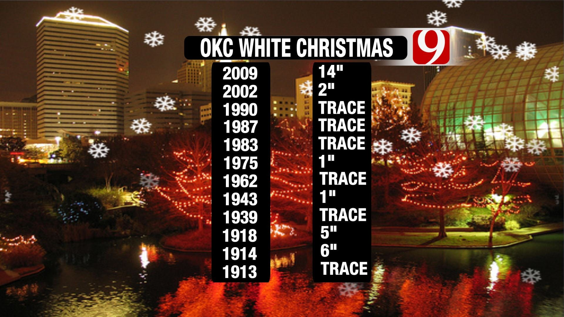 Oklahoma City's White Christmases