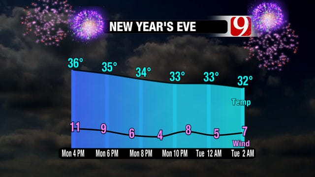 Wintry Weather Possible On New Year's Eve, Day