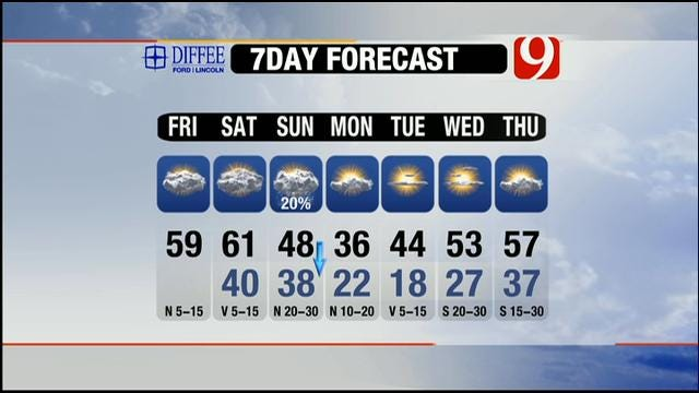 Cold Front Headed To Oklahoma; Light Snow Possible