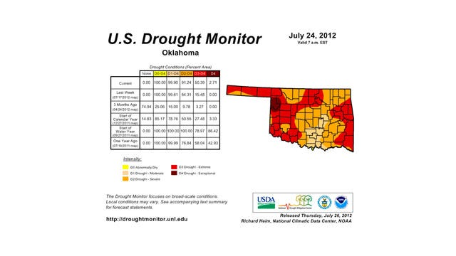 Jed's Blog: The Drought Is Here, No End In Sight