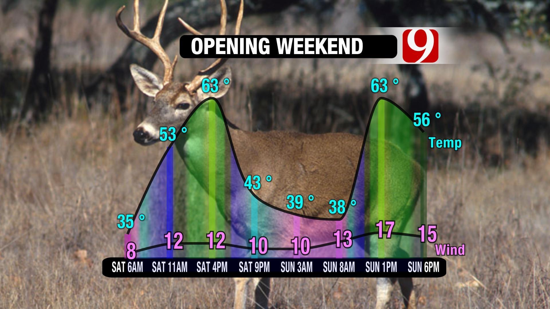 Rifle Season Opens in 2 Days