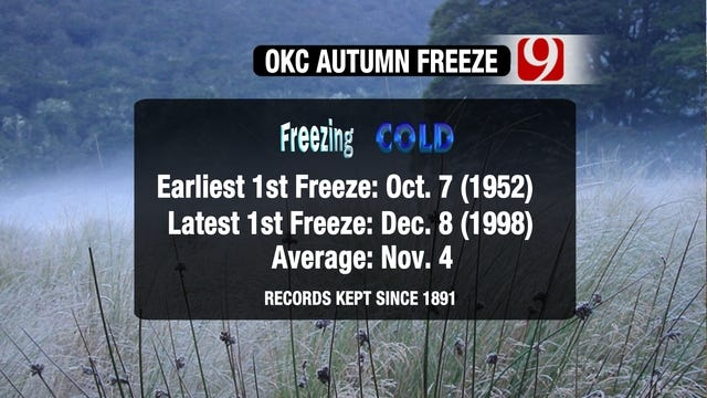 Temperatures on the Fall