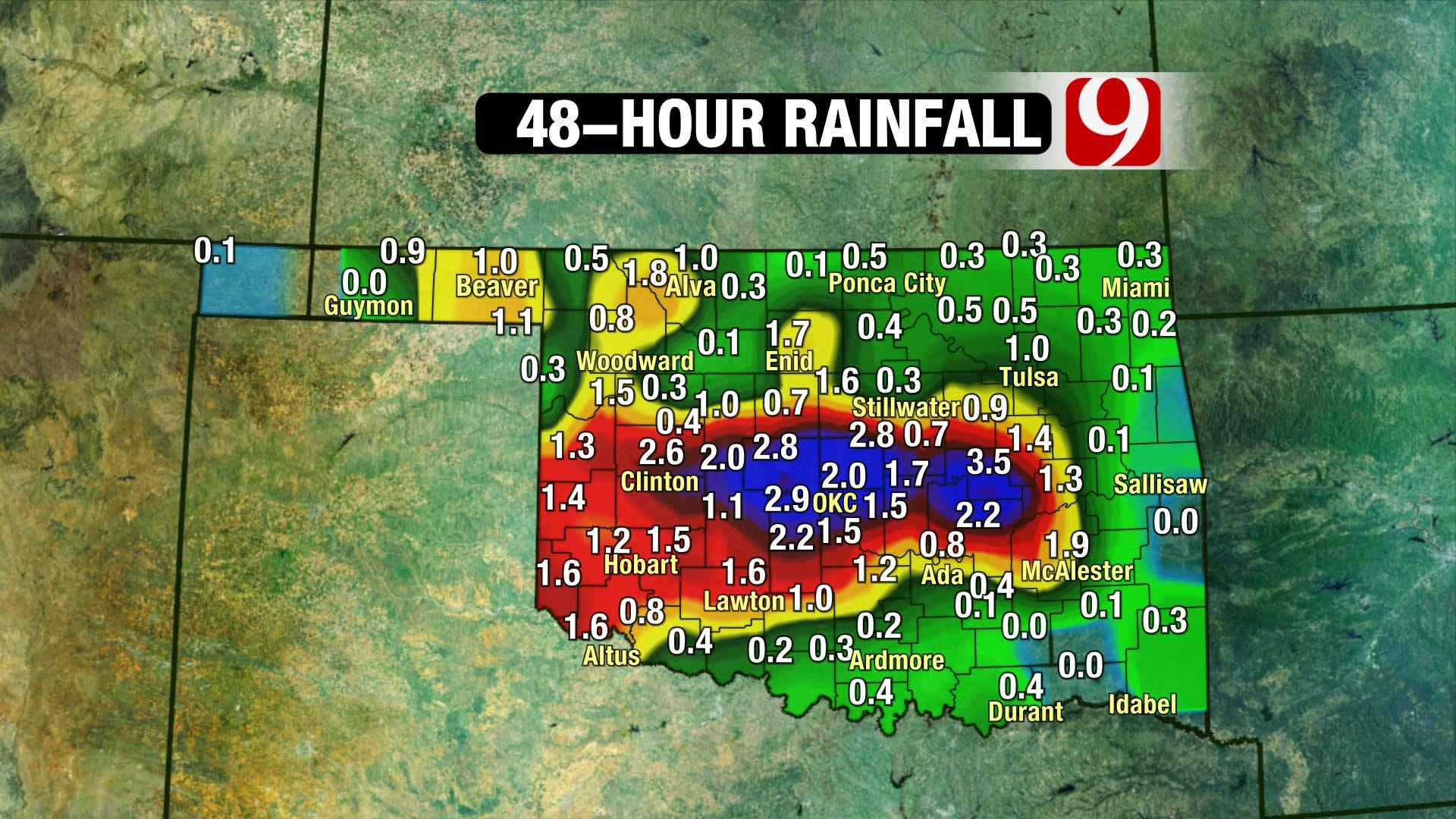 Rainfall is Up, Allergies are Down