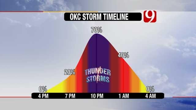 Thunderstorms To Move Across Oklahoma Friday Evening