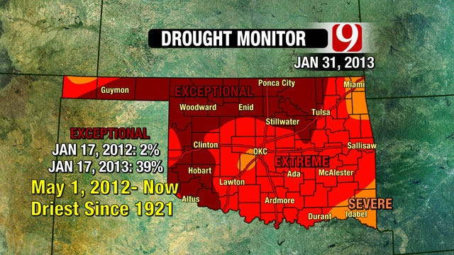 How Bad Is The Drought In Oklahoma?