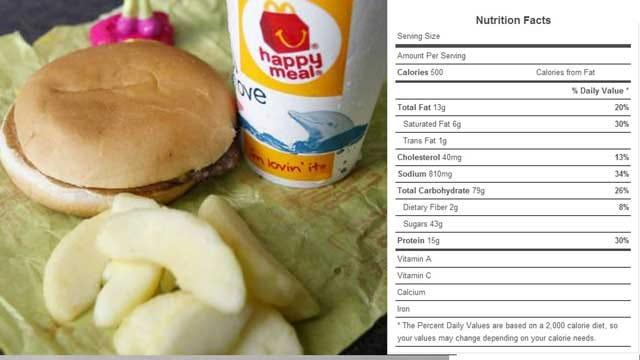 News 9 Tests Lunches At Metro Oklahoma City Schools