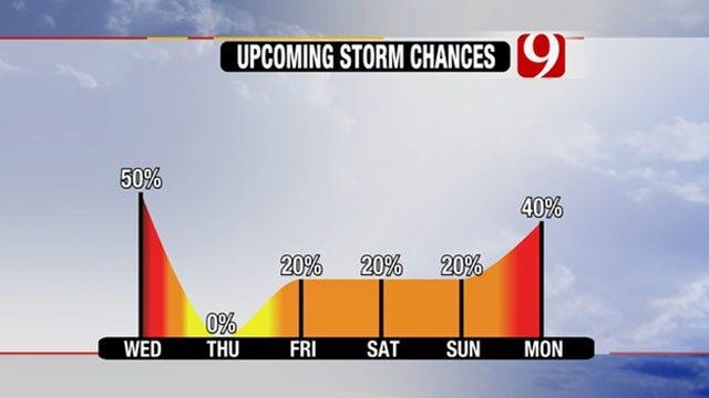 Rain, Thunderstorms Chances Increasing Across Oklahoma