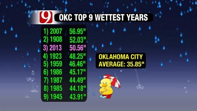 Rain To Soak Parts Of Oklahoma Tonight, Tomorrow