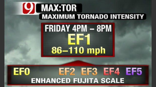 Friday Severe Weather Forecast