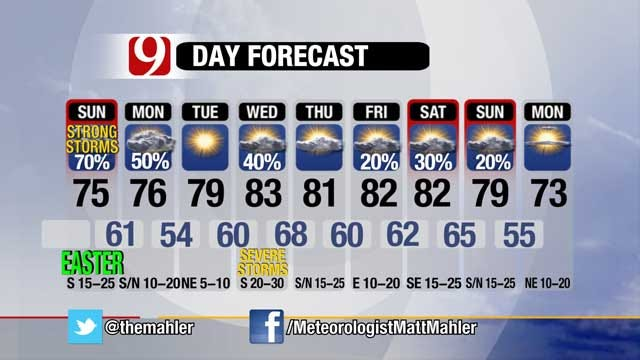 Strong Storms Possible Sunday In Parts Of Oklahoma