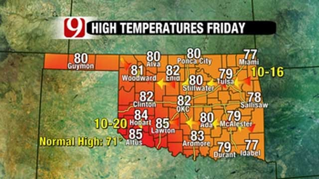 High Winds, Warm Temperatures In Store For Oklahoma