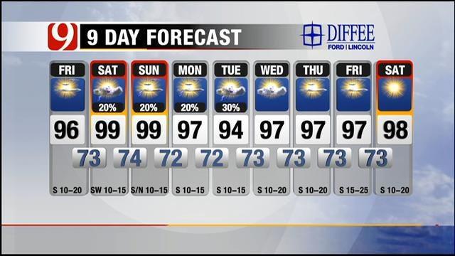 Sunny And Hot Friday Across Oklahoma