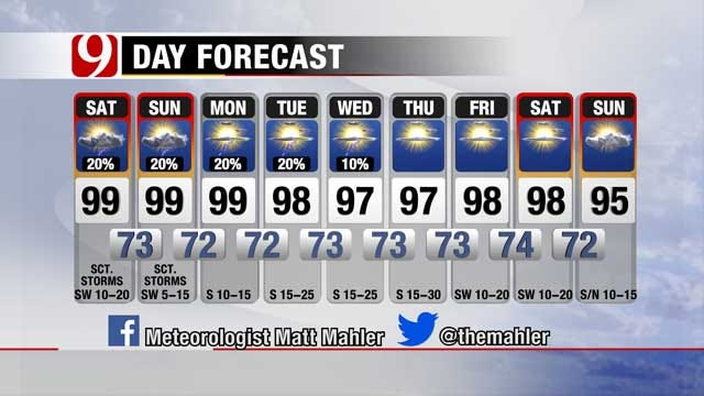 Summertime Heat, Humidity Return To Oklahoma