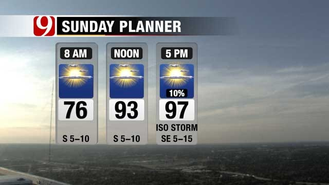 Chance For Isolated Showers, Storms Sunday Afternoon