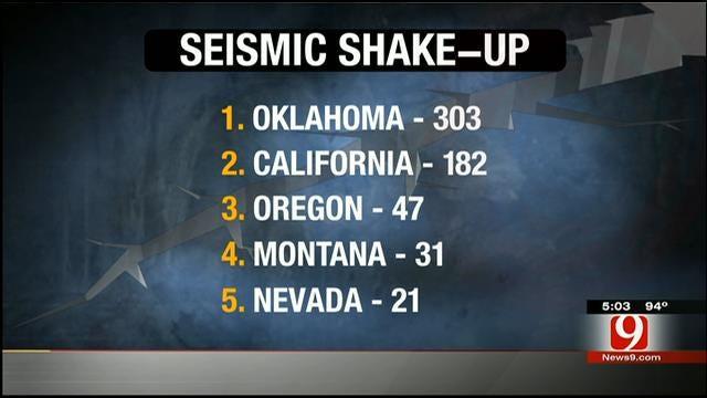 Oklahoma Tops Continental US Earthquake Chart