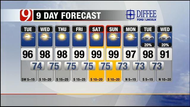 Sunny And Hot Tuesday Across Oklahoma