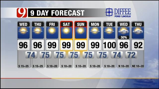 Sunny, Hot And Windy Wednesday In Oklahoma