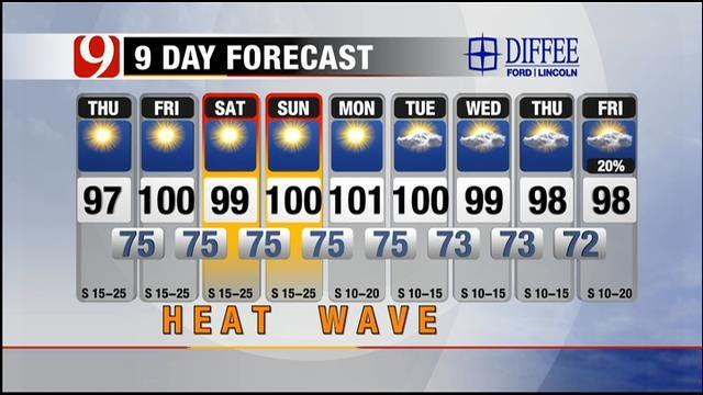 Sunny, Hot And Windy Thursday In Oklahoma
