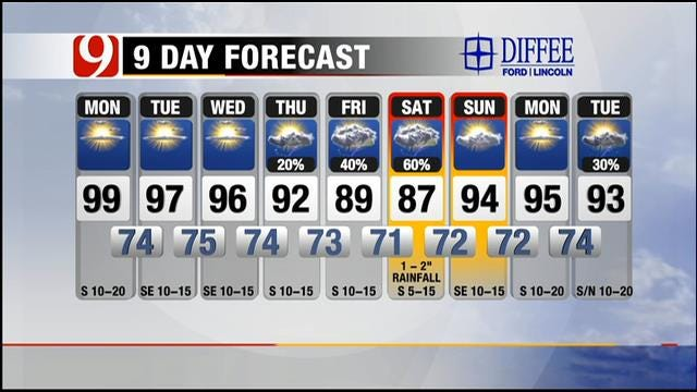 Sunny And Hot Monday; Rain Chances Later This Week In OK