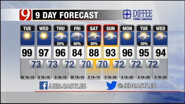 Sunny, Hot Tuesday Across Oklahoma