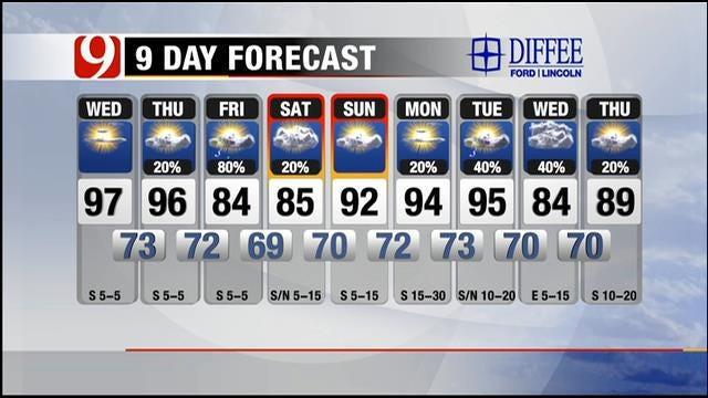 Fair And Hot Wednesday; Rain Chances Friday In Oklahoma
