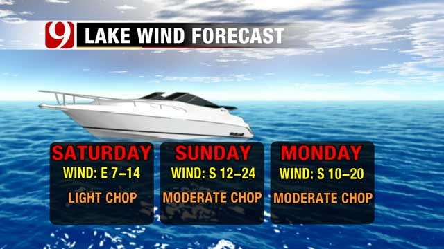 Mostly Sunny Skies Over Labor Day Weekend