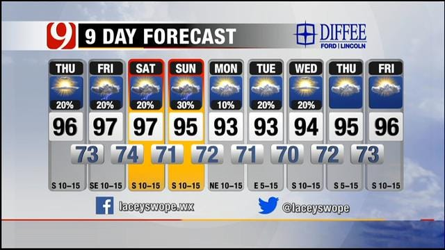 Hot, Humid With A Chance For Rain Thursday In Central OK