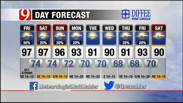 Partly Cloudy, Hot, Chance Of Thunderstorms Friday