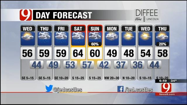 Partly Cloudy With Light Winds On Wednesday In Oklahoma