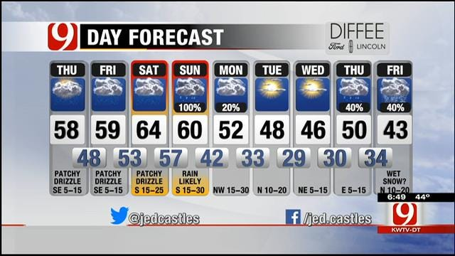 Cloudy With Areas Of Drizzle In Oklahoma On Thursday