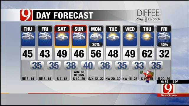 Cloudy With Drizzle And Fog In Oklahoma Thursday