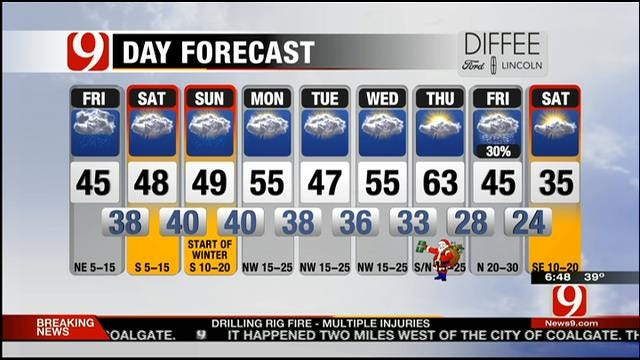 Fog And Drizzle On Friday In Oklahoma
