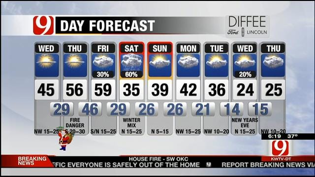 Drizzle, Rain, Light Snow Possible Wednesday Morning In Oklahoma