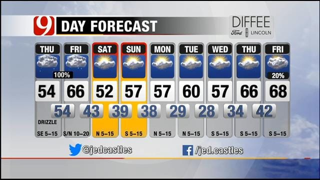 Fog, Drizzle Covering Much Of OK Thursday Morning