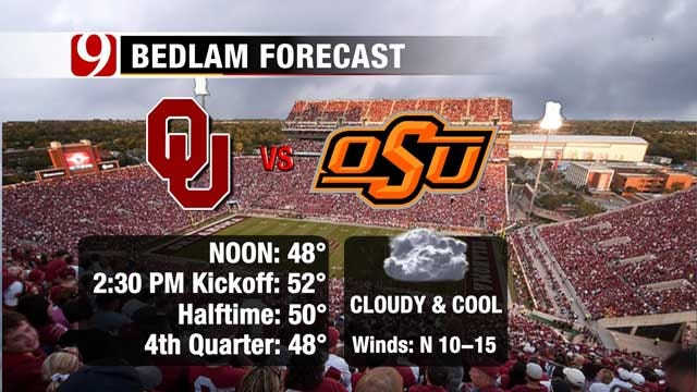 Cool And Cloudy Weekend Ahead In Oklahoma