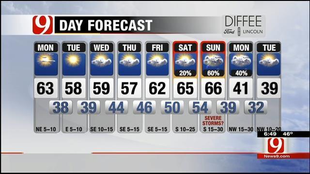 Dense Fog Possible Monday Morning Across Oklahoma
