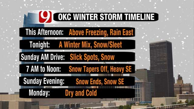 First Of Three Winter Storms Arrives Saturday Night