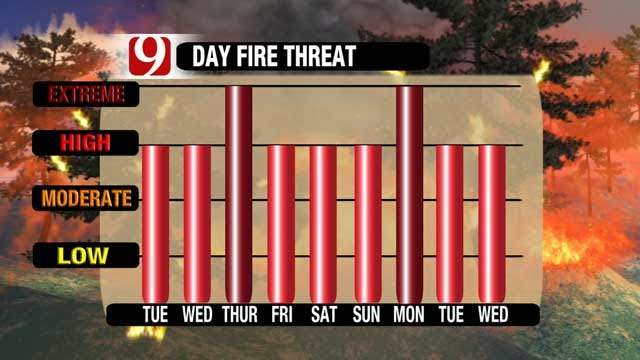 Cold Front Pushes Through Oklahoma