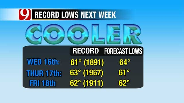 Big-Time Heat This Weekend Followed By Unseasonable Cool Down