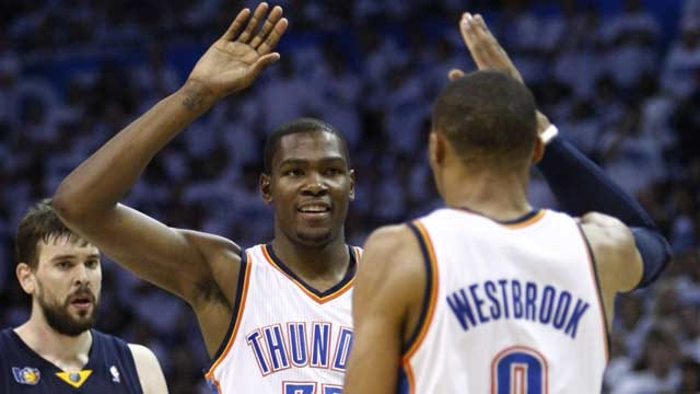 Thunder's Durant, Westbrook Take Home ESPY Awards