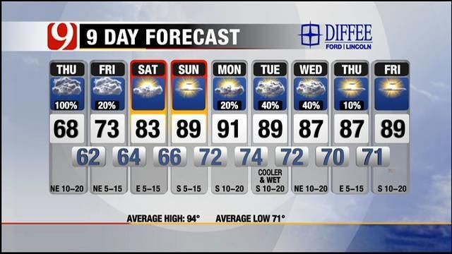Rain Showers, Cooler Temperatures In Oklahoma Thursday