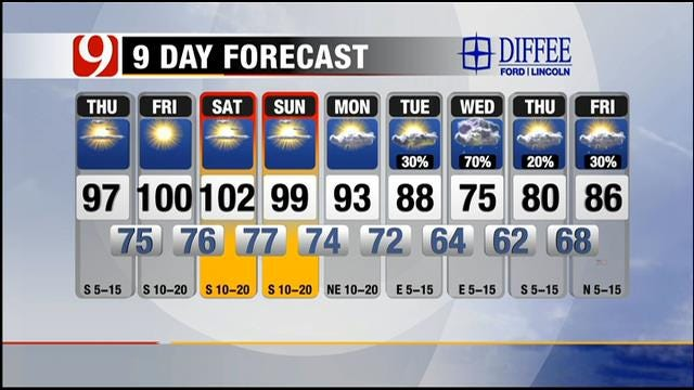 Heat Advisory Continues Through Friday In Central OK