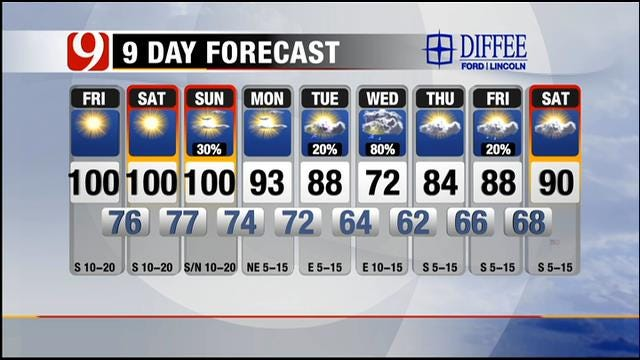 Expect Hottest Temperatures This Weekend In Oklahoma